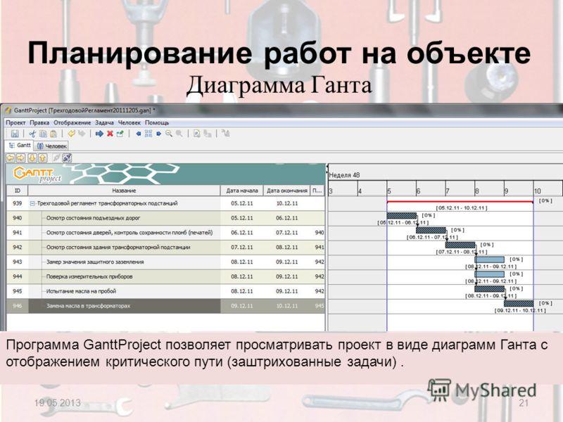 Планирование работ на объекте 19.05.201321 Диаграмма Ганта Программа GanttProject позволяет просматривать проект в виде диаграмм Ганта с отображением критического пути (заштрихованные задачи).