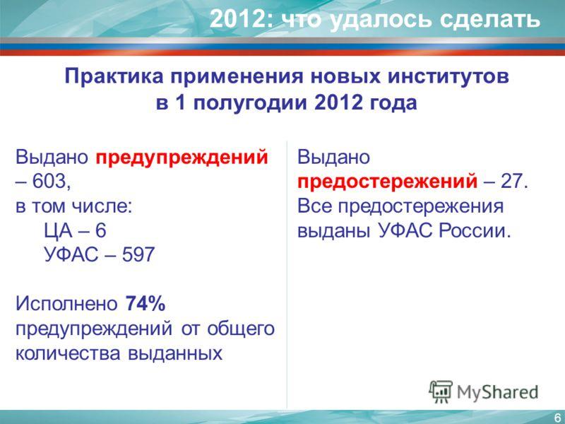 6 Практика применения новых институтов в 1 полугодии 2012 года Выдано предупреждений – 603, в том числе: ЦА – 6 УФАС – 597 Исполнено 74% предупреждений от общего количества выданных Выдано предостережений – 27. Все предостережения выданы УФАС России.