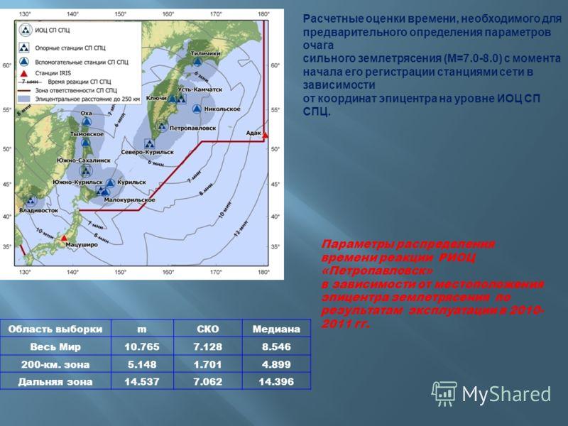 Расчетные оценки времени, необходимого для предварительного определения параметров очага сильного землетрясения (М=7.0-8.0) с момента начала его регистрации станциями сети в зависимости от координат эпицентра на уровне ИОЦ СП СПЦ. Параметры распредел