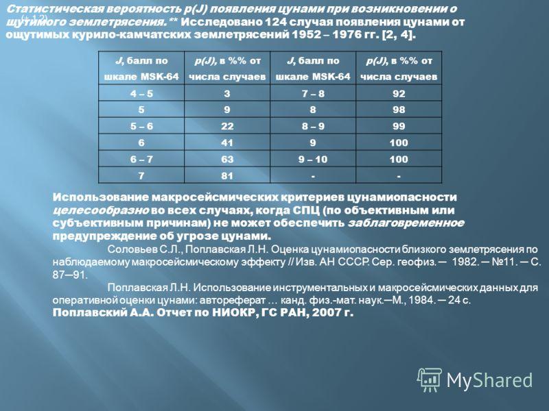 J, балл по шкале MSK-64 p(J), в % от числа случаев J, балл по шкале MSK-64 p(J), в % от числа случаев 4 – 537 – 892 59898 5 – 6228 – 999 6419100 6 – 7639 – 10100 781-- Статистическая вероятность p(J) появления цунами при возникновении о щутимого земл