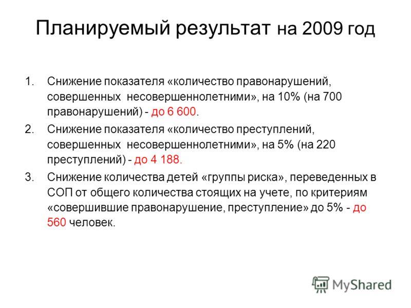Планируемый результат на 2009 год 1.Снижение показателя «количество правонарушений, совершенных несовершеннолетними», на 10% (на 700 правонарушений) - до 6 600. 2.Снижение показателя «количество преступлений, совершенных несовершеннолетними», на 5% (