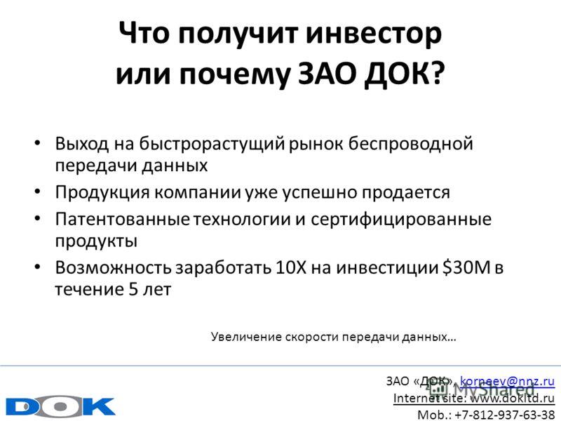 Что получит инвестор или почему ЗАО ДОК? Выход на быстрорастущий рынок беспроводной передачи данных Продукция компании уже успешно продается Патентованные технологии и сертифицированные продукты Возможность заработать 10X на инвестиции $30М в течение