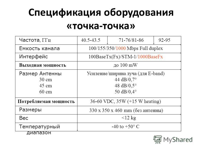 Спецификация оборудования «точка-точка» -40 to +50° C Температурный диапазон