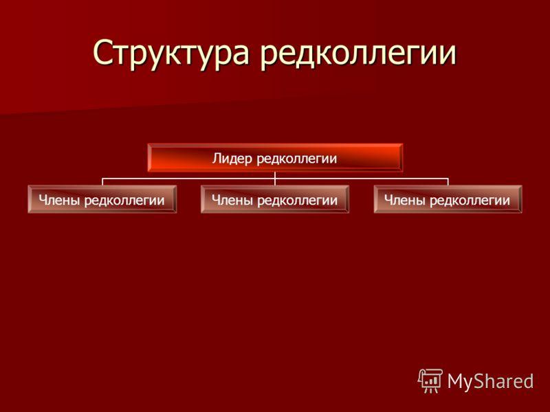 Структура редколлегии Лидер редколлегии Члены редколлегии