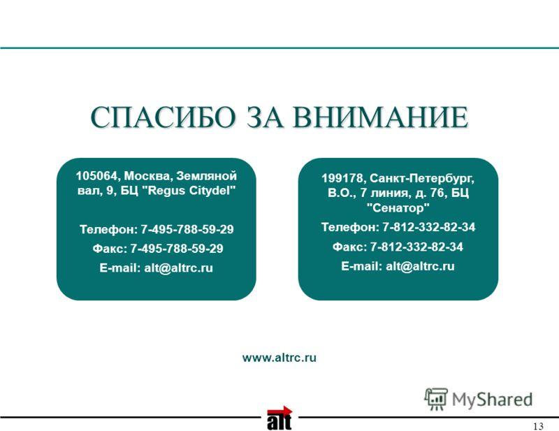 13 СПАСИБО ЗА ВНИМАНИЕ 199178, Санкт-Петербург, В.О., 7 линия, д. 76, БЦ