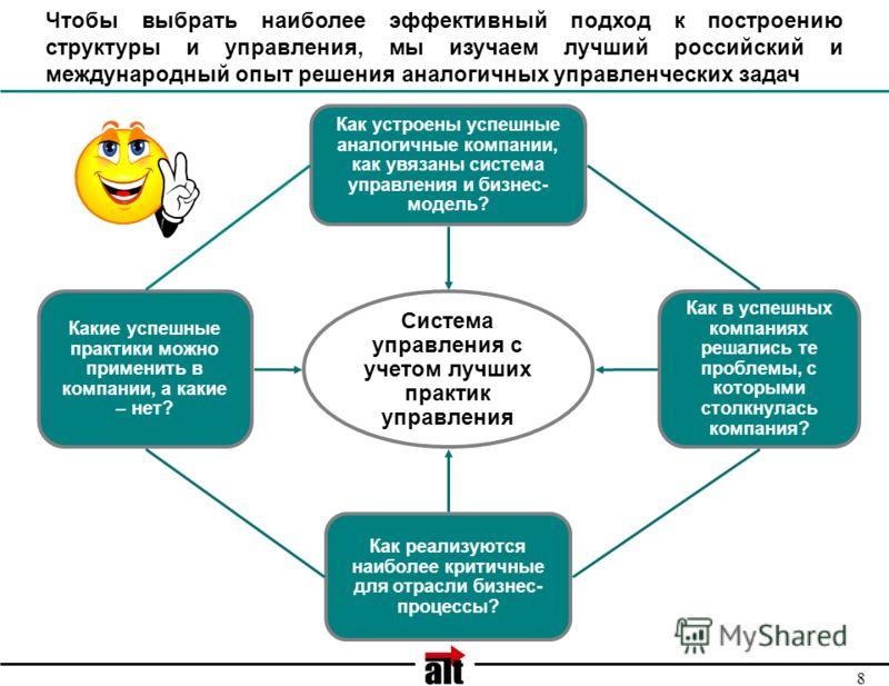 8 Чтобы выбрать наиболее эффективный подход к построению структуры и управления, мы изучаем лучший российский и международный опыт решения аналогичных управленческих задач Система управления с учетом лучших практик управления Как устроены успешные ан