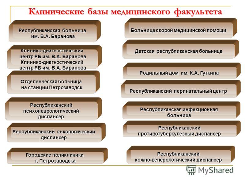 25 городская больница в городе новосибирске