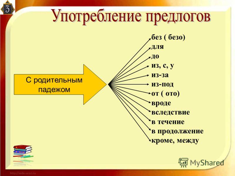 С родительным падежом без ( безо) для до из, с, у из-за из-под от ( ото) вроде вследствие в течение в продолжение кроме, между