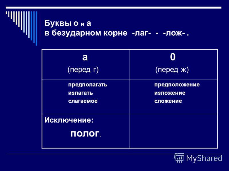 Буквы о и а в безударном корне -лаг- - -лож-. а (перед г) 0 (перед ж) предполагать излагать слагаемое предположение изложение сложение Исключение: полог.