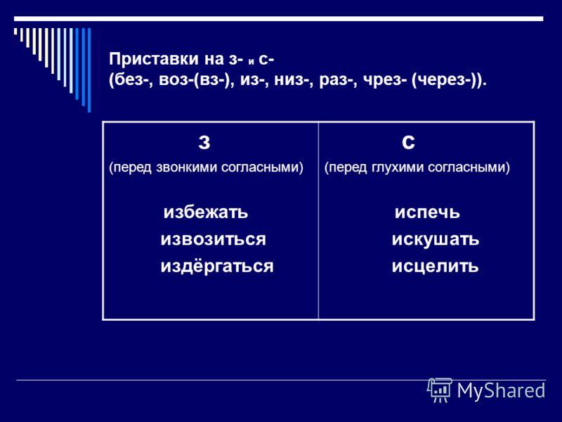 Приставки на з- и с- (без-, воз-(вз-), из-, низ-, раз-, чрез- (через-)). з (перед звонкими согласными) избежать извозиться издёргаться с (перед глухими согласными) испечь искушать исцелить