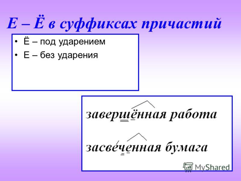 Е – Ё в суффиксах причастий Ё – под ударением Е – без ударения