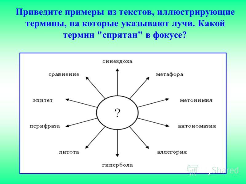 Приведите примеры из текстов, иллюстрирующие термины, на которые указывают лучи. Какой термин спрятан в фокусе?