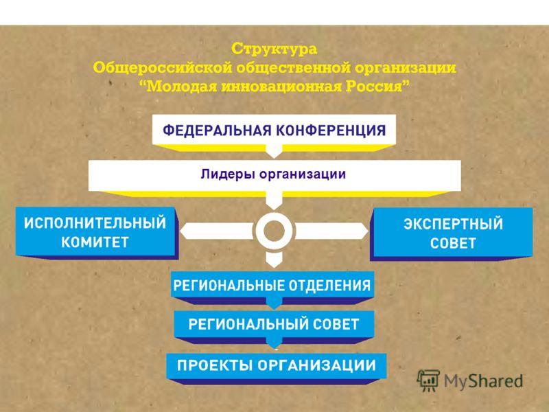 Лидеры организации