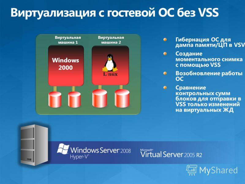 Windows 2000 Виртуальная машина 1 Виртуальная машина 2