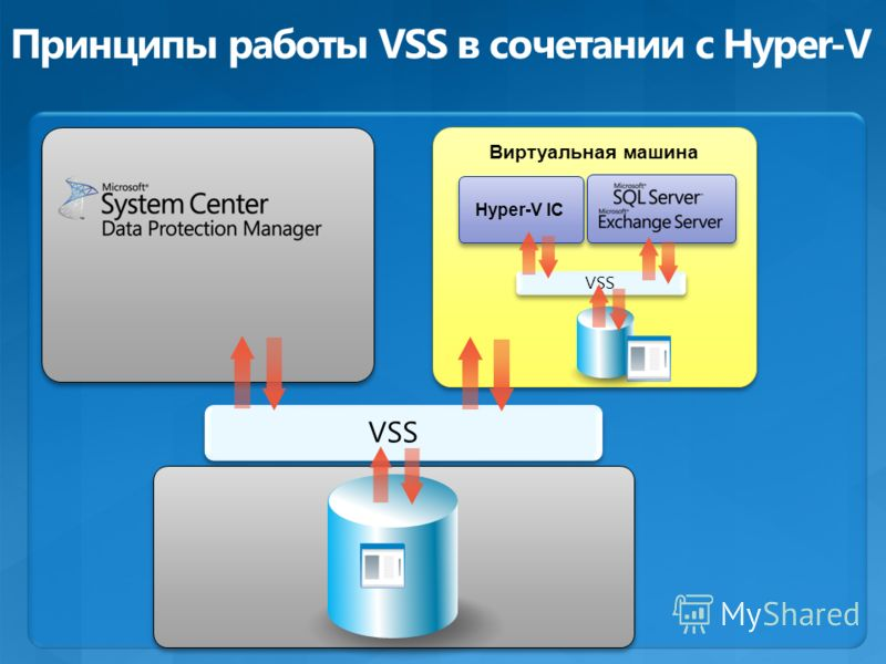 VSS Hyper-V IC VSS Виртуальная машина
