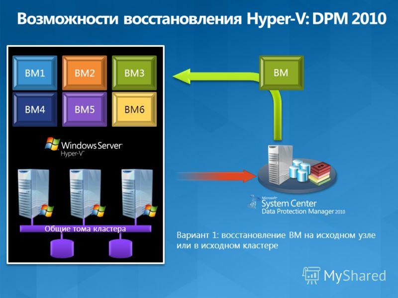 ВМ1ВМ2ВМ3 ВМ4ВМ5ВМ6 Общие тома кластера ВМ Вариант 1: восстановление ВМ на исходном узле или в исходном кластере
