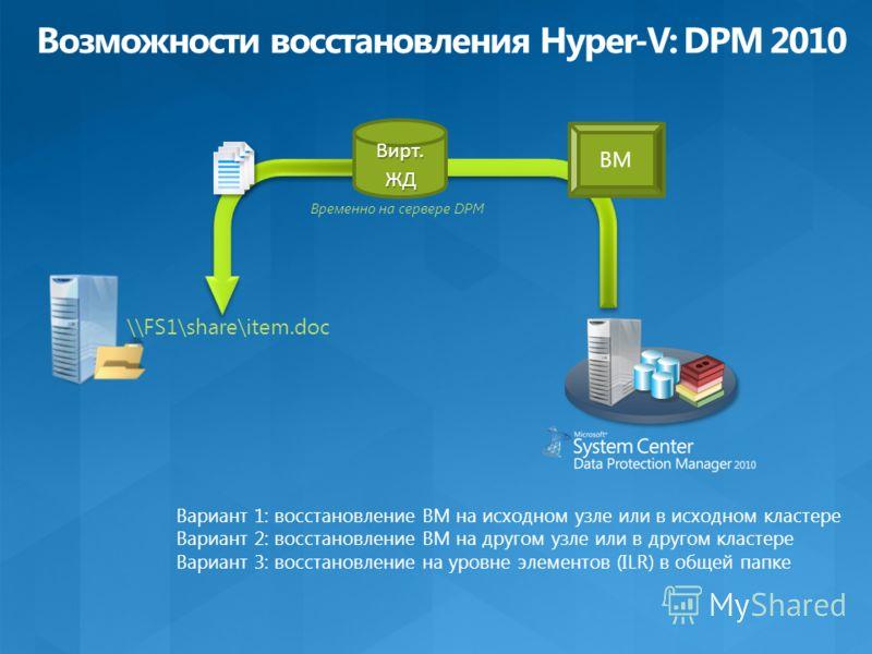 Вариант 1: восстановление ВМ на исходном узле или в исходном кластере Вариант 2: восстановление ВМ на другом узле или в другом кластере Вариант 3: восстановление на уровне элементов (ILR) в общей папке ВМ Вирт. ЖД \\FS1\share\item.doc Временно на сер