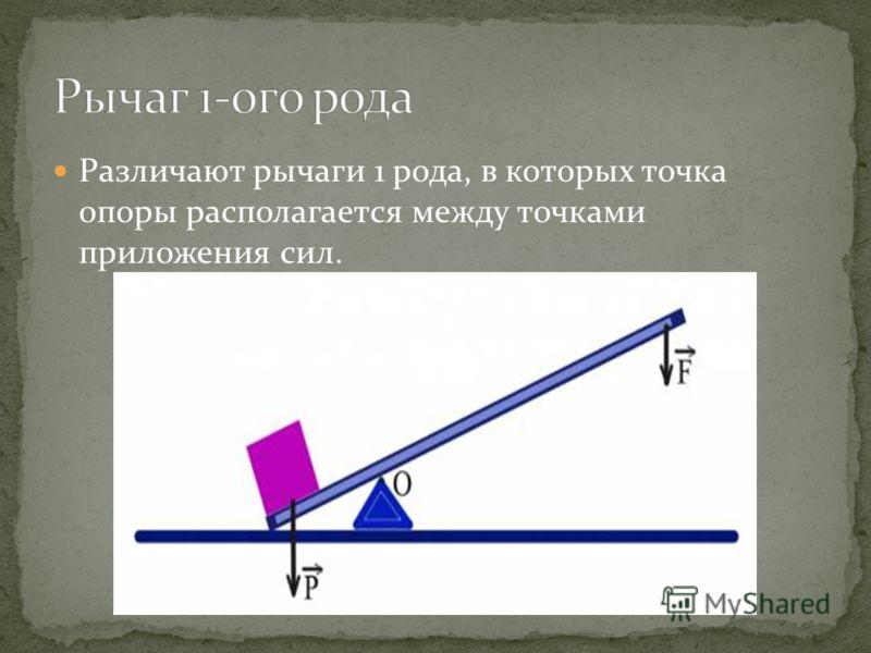 Различают рычаги 1 рода, в которых точка опоры располагается между точками приложения сил.