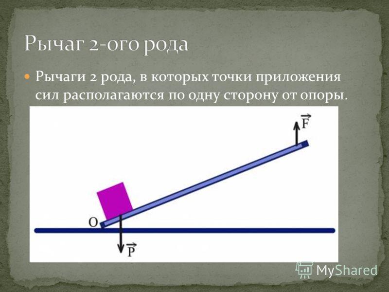 Рычаги 2 рода, в которых точки приложения сил располагаются по одну сторону от опоры.