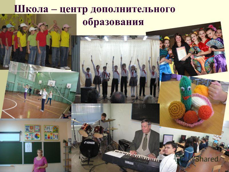 Школа – центр дополнительного образования