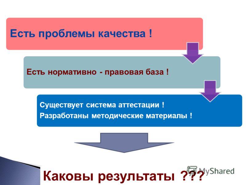 Есть проблемы качества ! Есть нормативно - правовая база ! Существует система аттестации ! Разработаны методические материалы ! Каковы результаты ???