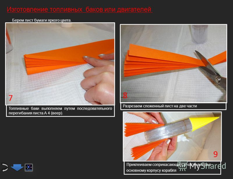 Изготовление носовой части Берем лист бумаги 4 Носовую часть складываем из листа бумаги так, чтобы получился конус конец закрепляем клеем ПВА. Конус делаем нужной величины 5 6 Подрезаем конус, чтобы по размеру подходил к основной части, вот так: Края