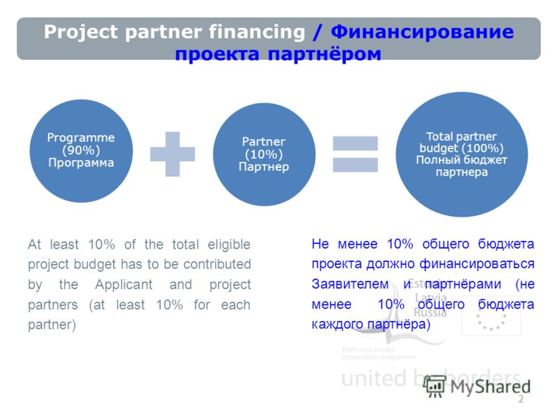 Project partner financing / Финансирование проекта партнёром 2 At least 10% of the total eligible project budget has to be contributed by the Applicant and project partners (at least 10% for each partner) Programme (90%) Программа Partner (10%) Партн