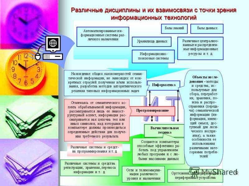 11 Критерии перехода в информационное общество Критерии перехода индустриального общества в информационное общество Технологический критерий интенсивное и широкое внедрение информационных технологий в производстве, в учреждениях, в сфере образования,