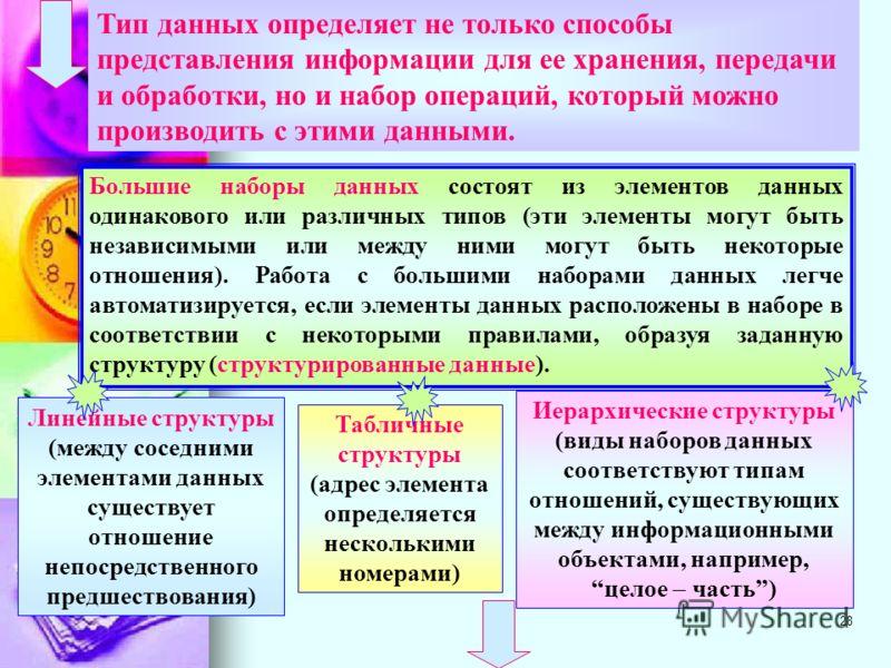 27 Виды и свойства информации Свойства информации (непосредственно определяются информационным субъектом и информационным объектом) Внешние свойства информации характеризуют ее взаимодействие с другими объектами (определяются информационным субъектом
