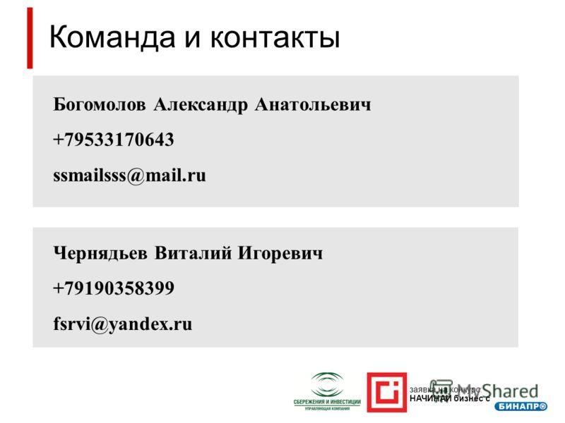 Команда и контакты заявка на конкурс: НАЧИНАЙ бизнес с Богомолов Александр Анатольевич +79533170643 ssmailsss@mail.ru Чернядьев Виталий Игоревич +79190358399 fsrvi@yandex.ru