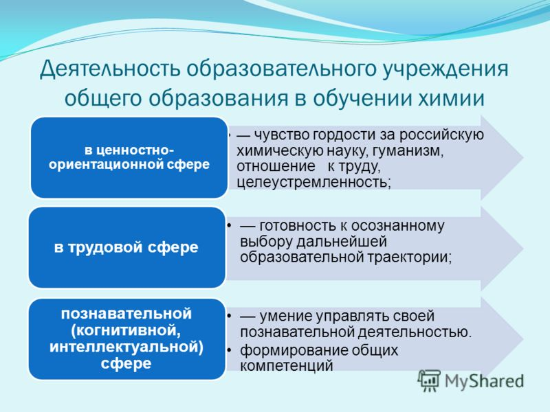 Деятельность образовательного учреждения общего образования в обучении химии чувство гордости за российскую химическую науку, гуманизм, отношение к труду, целеустремленность; в ценностно- ориентационной сфере готовность к осознанному выбору дальнейше