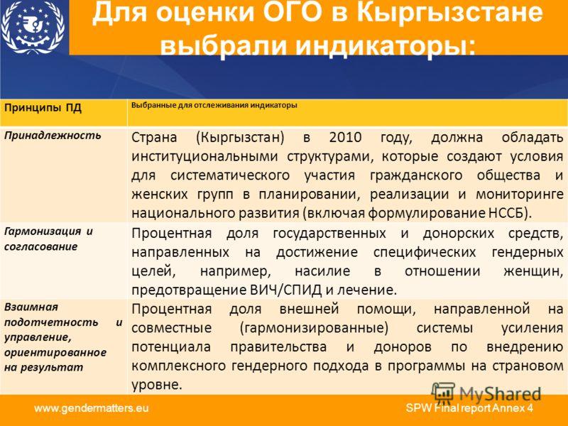 Для оценки ОГО в Кыргызстане выбрали индикаторы: Принципы ПД Выбранные для отслеживания индикаторы Принадлежность Страна (Кыргызстан) в 2010 году, должна обладать институциональными структурами, которые создают условия для систематического участия гр