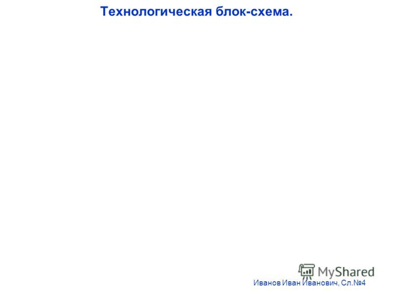 Технологическая блок-схема. Иванов Иван Иванович, Сл.4