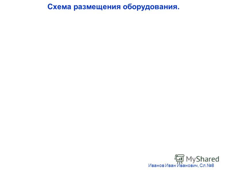 Схема размещения оборудования. Иванов Иван Иванович, Сл.8