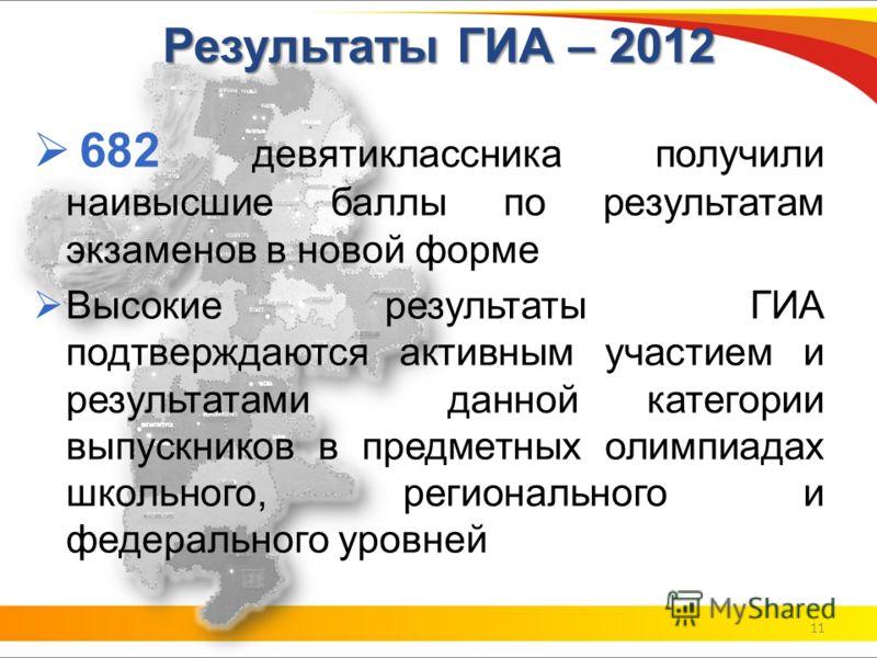 Результаты ГИА – 2012 682 девятиклассника получили наивысшие баллы по результатам экзаменов в новой форме Высокие результаты ГИА подтверждаются активным участием и результатами данной категории выпускников в предметных олимпиадах школьного, региональ