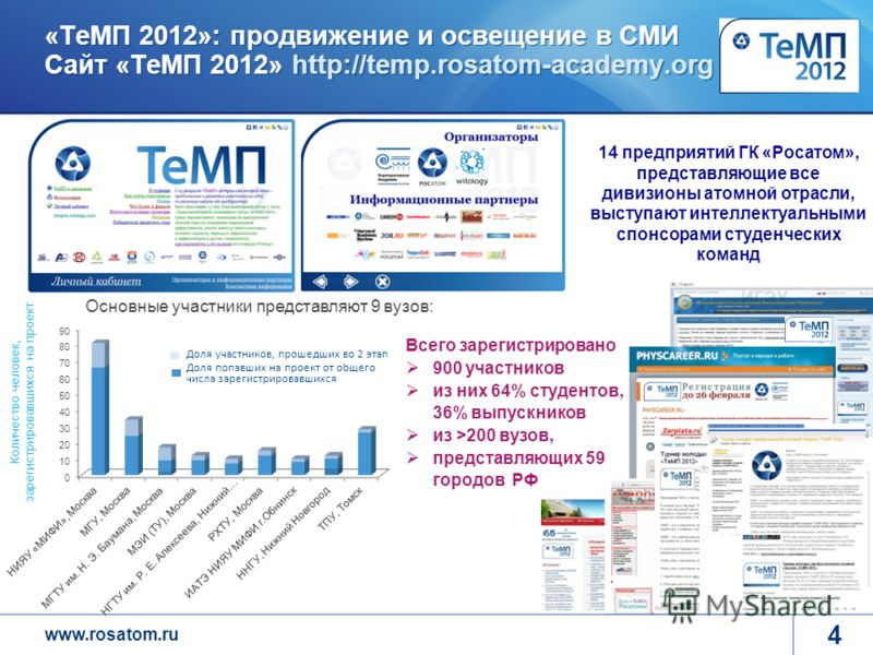 атомэнергопроект москва официальный сайт руководство img-1