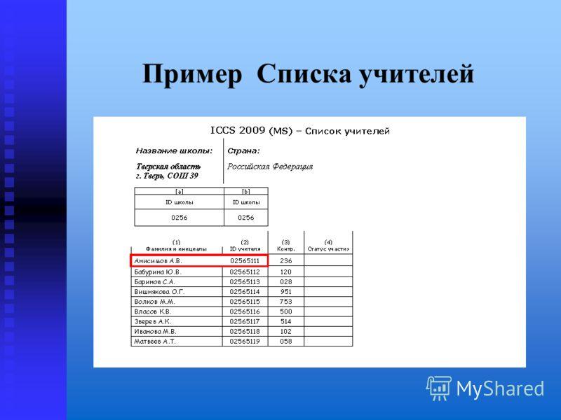 Пример Списка учителей