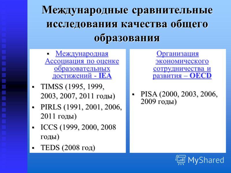 Международные сравнительные исследования качества общего образования Международная Ассоциация по оценке образовательных достижений - IEA Международная Ассоциация по оценке образовательных достижений - IEA TIMSS (1995, 1999, 2003, 2007, 2011 годы) TIM