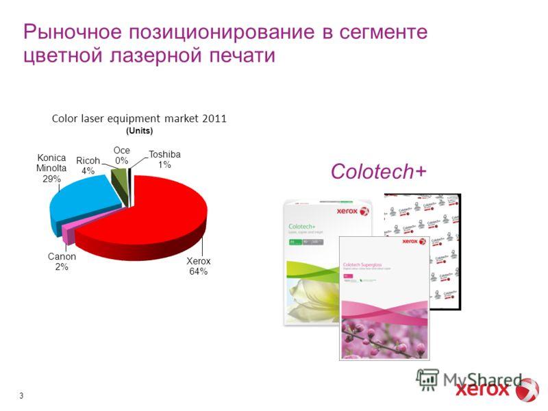Рыночное позиционирование в сегменте цветной лазерной печати 3 Colotech+