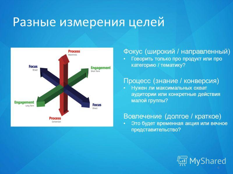 Разные измерения целей 6 Фокус (широкий / направленный) Говорить только про продукт или про категорию / тематику? Процесс (знание / конверсия) Нужен ли максимальных охват аудитории или конкретные действия малой группы? Вовлечение (долгое / краткое) Э