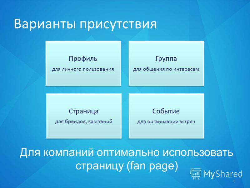 Варианты присутствия 8 Для компаний оптимально использовать страницу (fan page) Профиль для личного пользования Группа для общения по интересам Страница для брендов, кампаний Событие для организации встреч
