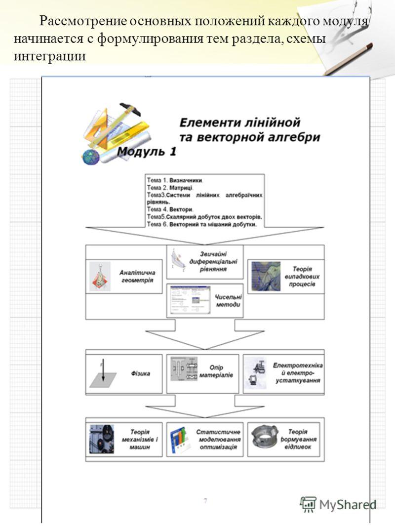 Рассмотрение основных положений каждого модуля начинается с формулирования тем раздела, схемы интеграции