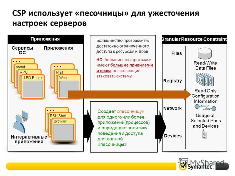 CSP использует «песочницы» для ужесточения настроек серверов Создает «песочницу» для одного или более приложений(процессов) и определяет политику поведения и доступа для данной «песочницы» Files Registry Network Devices Read/Write Data Files Read Onl
