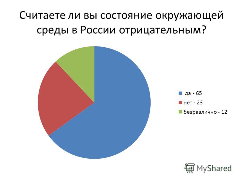 Считаете ли вы состояние окружающей среды в России отрицательным?