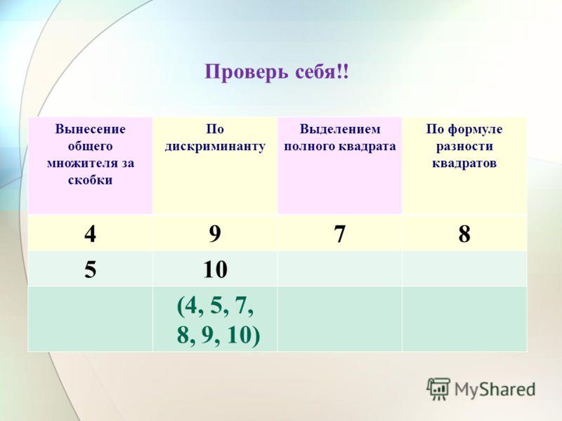 Проверь себя!! Вынесение общего множителя за скобки По дискриминанту Выделением полного квадрата По формуле разности квадратов 4978 510 (4, 5, 7, 8, 9, 10)