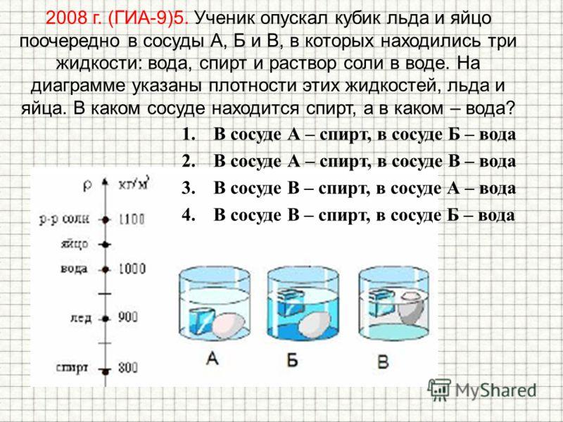 2008 г. (ГИА-9)5. Ученик опускал кубик льда и яйцо поочередно в сосуды А, Б и В, в которых находились три жидкости: вода, спирт и раствор соли в воде. На диаграмме указаны плотности этих жидкостей, льда и яйца. В каком сосуде находится спирт, а в как