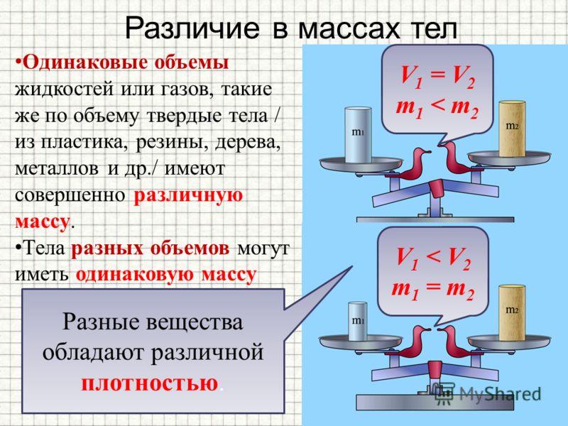 Одинаковые объемы жидкостей или газов, такие же по объему твердые тела / из пластика, резины, дерева, металлов и др./ имеют совершенно различную массу. Тела разных объемов могут иметь одинаковую массу Различие в массах тел V 1 = V 2 m 1 < m 2 V 1 < V