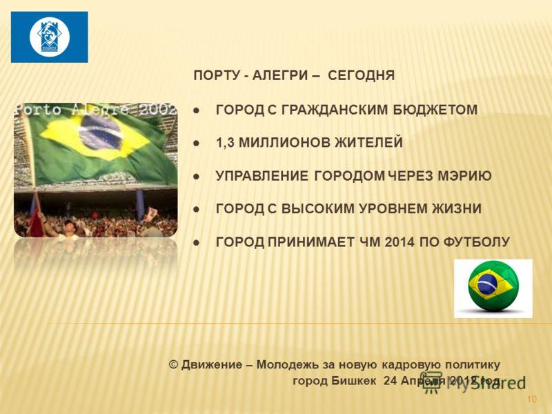 © Движение – Молодежь за новую кадровую политику город Бишкек 24 Апреля 2012 год 10
