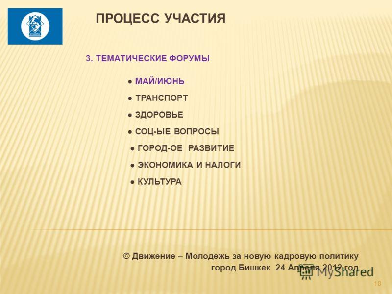 © Движение – Молодежь за новую кадровую политику город Бишкек 24 Апреля 2012 год 18