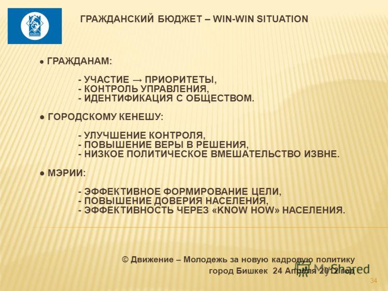 © Движение – Молодежь за новую кадровую политику город Бишкек 24 Апреля 2012 год 34
